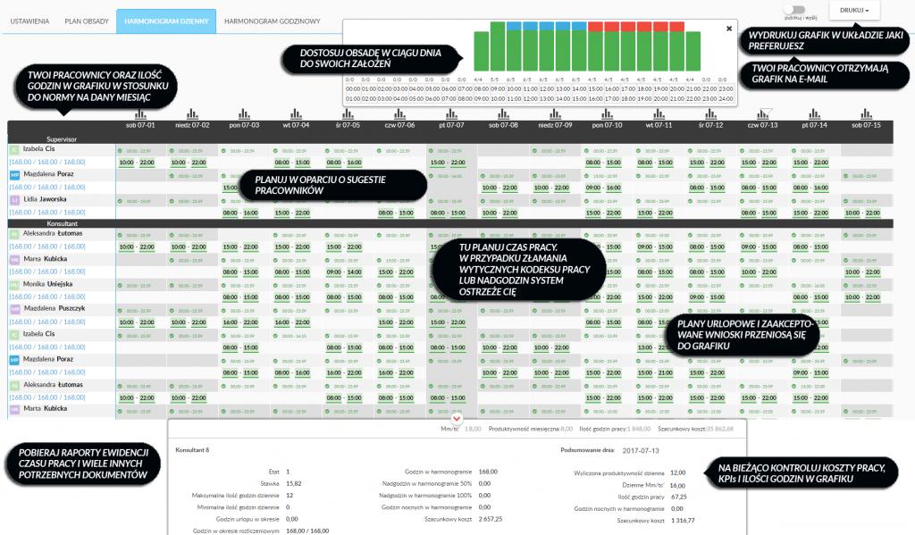 tooltip grafik pracy kalendarz czas pracy koszty pracy